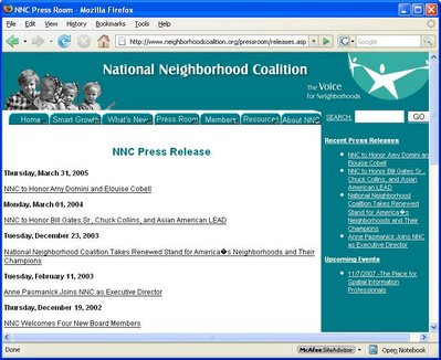 There Goes the Neighborhood (National Neighborhood Coalition Is Dying in ICU